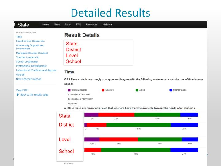Detailed Results