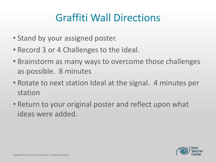 Graffiti Wall Directions