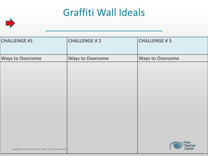 Graffiti Wall Ideals