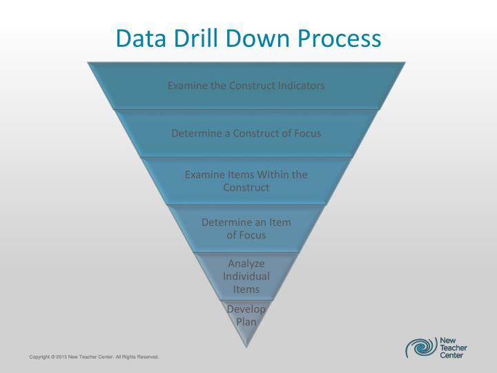 Data Drill Down Process
