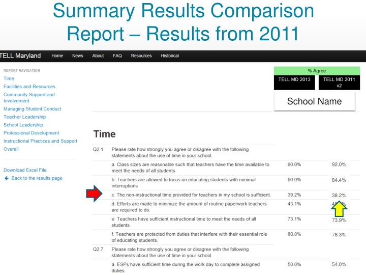 Summary Results Comparison Report – Results from 2011