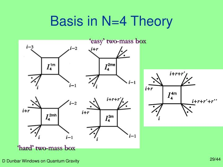 Basis in N=4 Theory