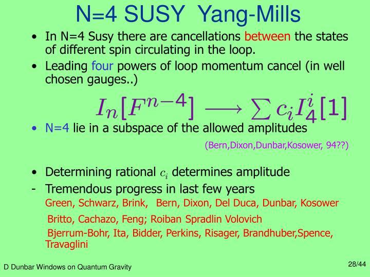 N=4 SUSY  Yang-Mills