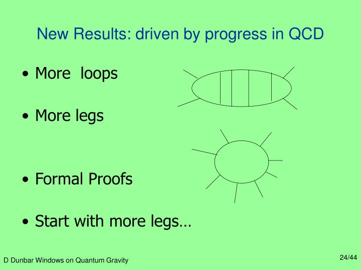 New Results: driven by progress in QCD