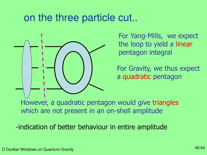 on the three particle cut..