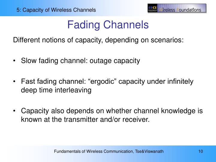 Fading Channels