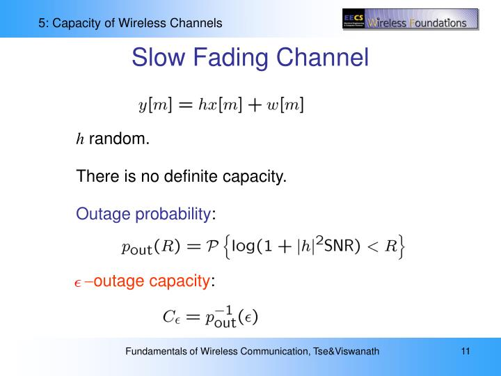 Slow Fading Channel