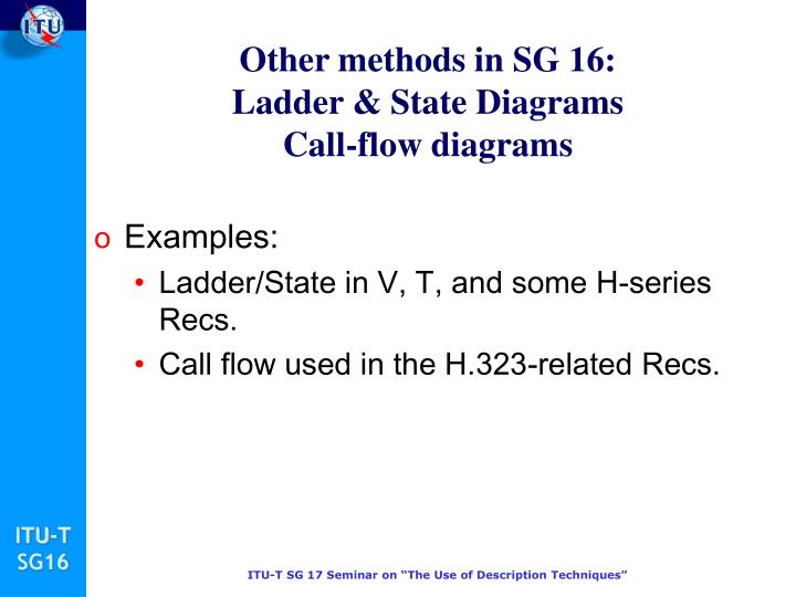 Other methods in SG 16: