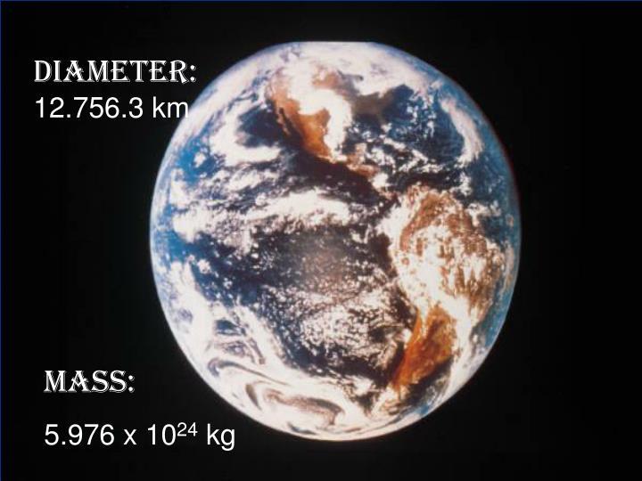 Diameter: