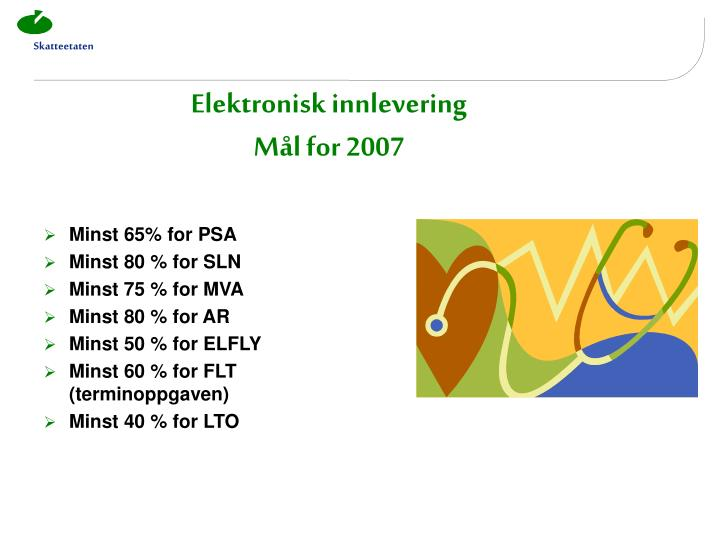 Elektronisk innlevering