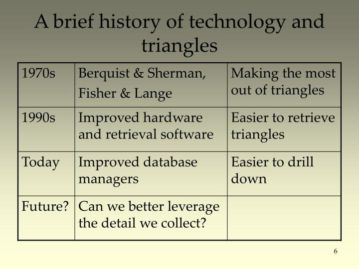 A brief history of technology and triangles