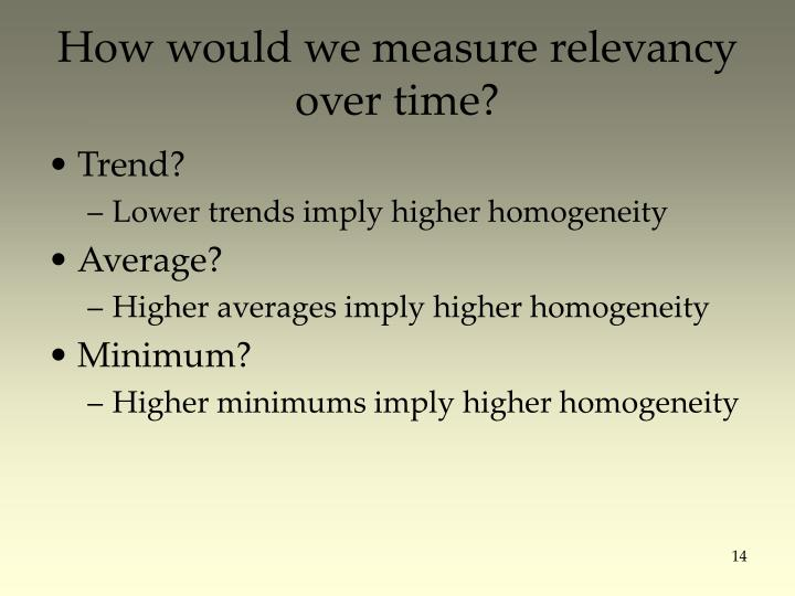 How would we measure relevancy over time?