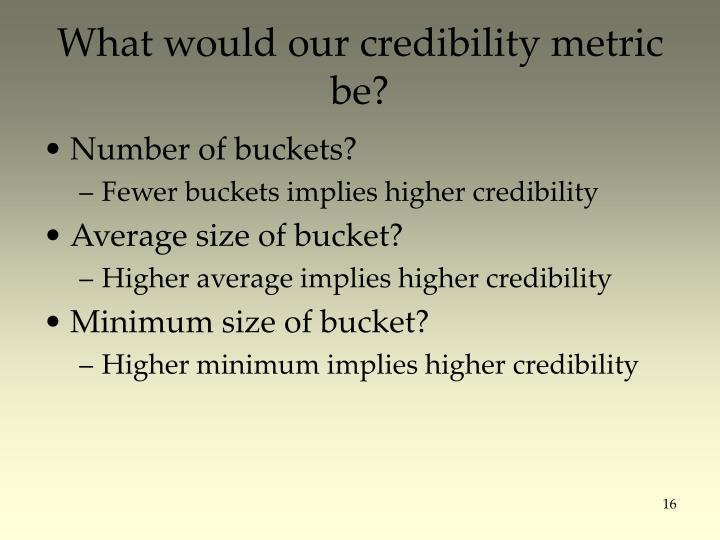 What would our credibility metric be?