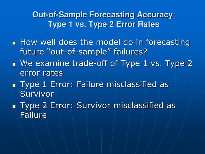 Out-of-Sample Forecasting Accuracy