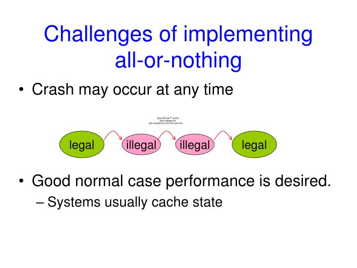 Challenges of implementing