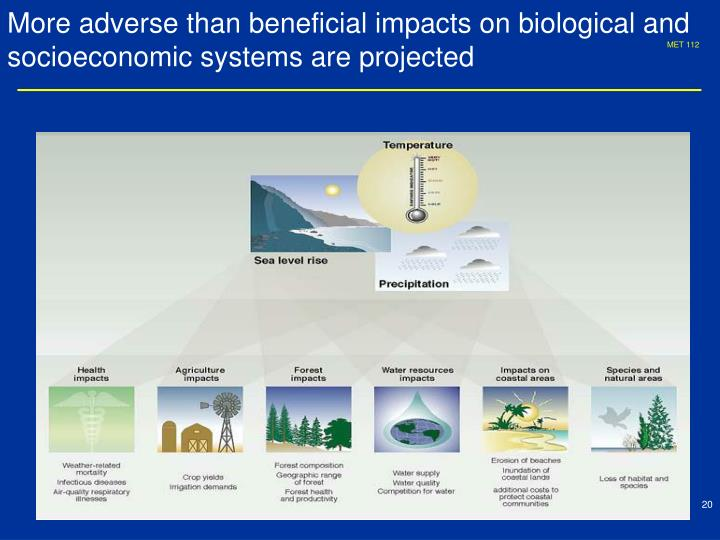 More adverse than beneficial impacts on biological and socioeconomic systems are projected