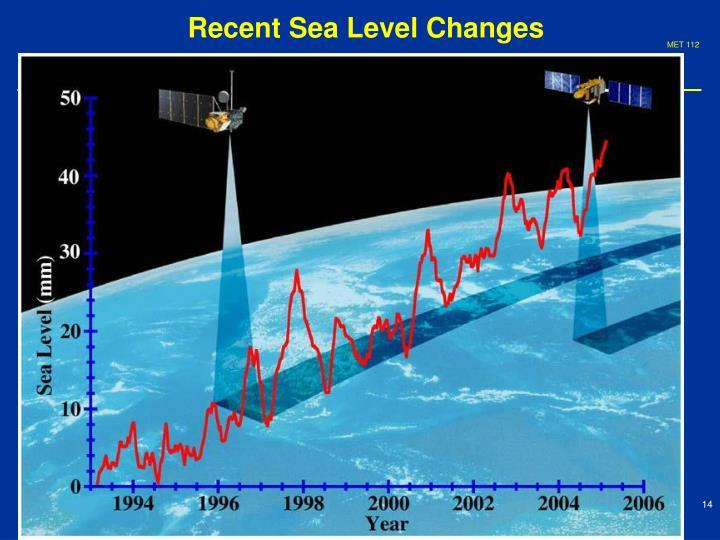 Recent Sea Level Changes