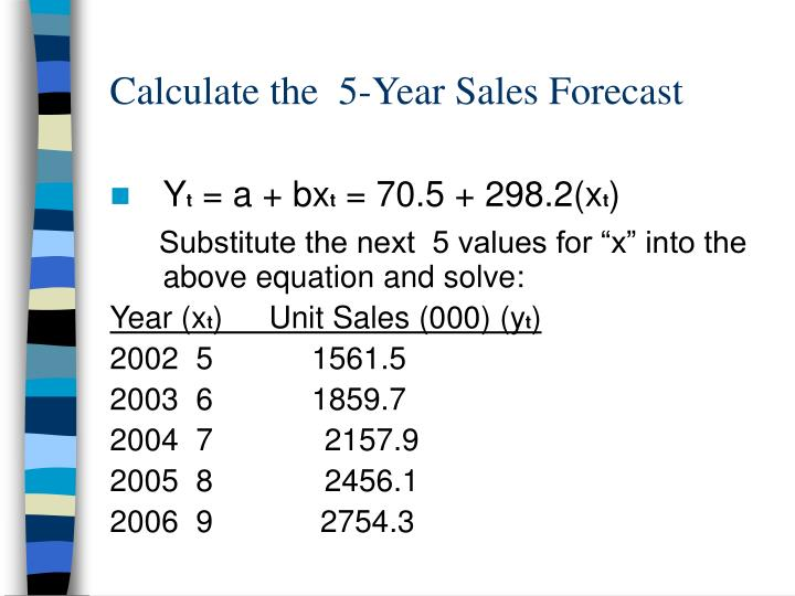 Calculate the  5-Year Sales Forecast
