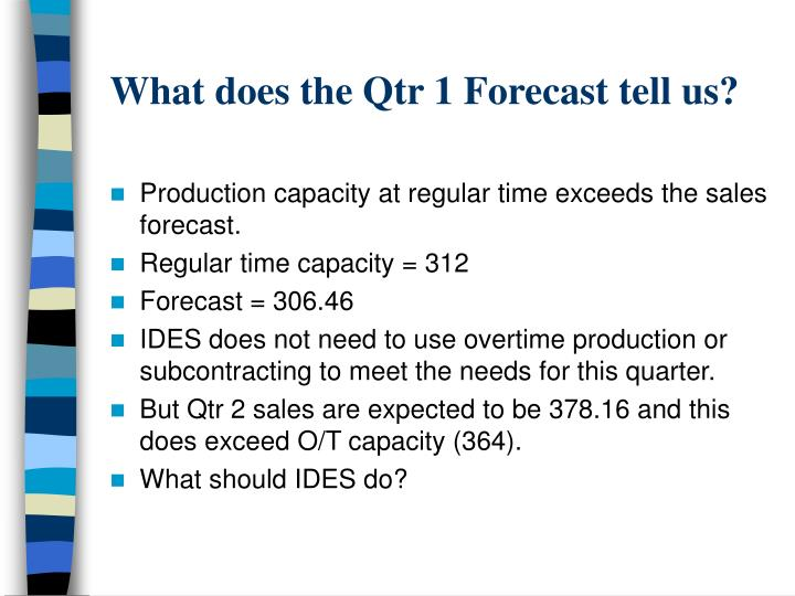 What does the Qtr 1 Forecast tell us?
