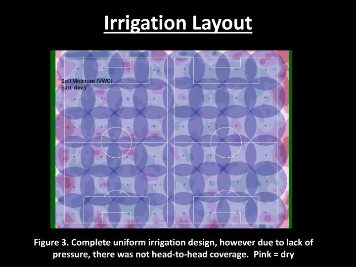 Irrigation Layout