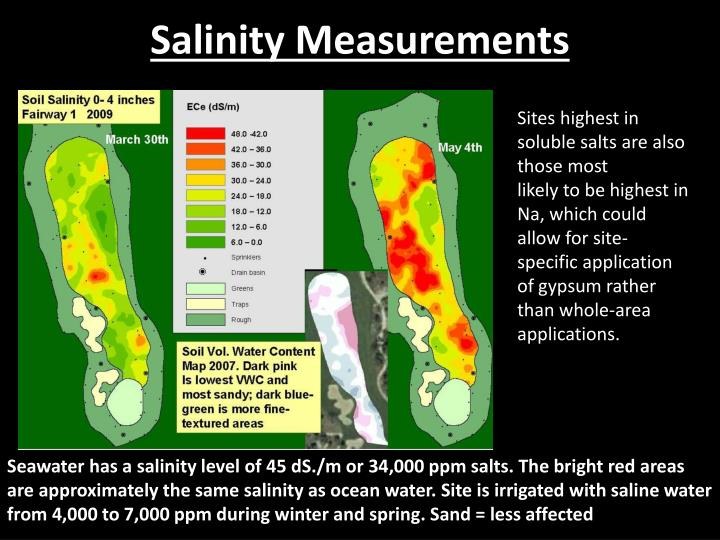 Salinity Measurements