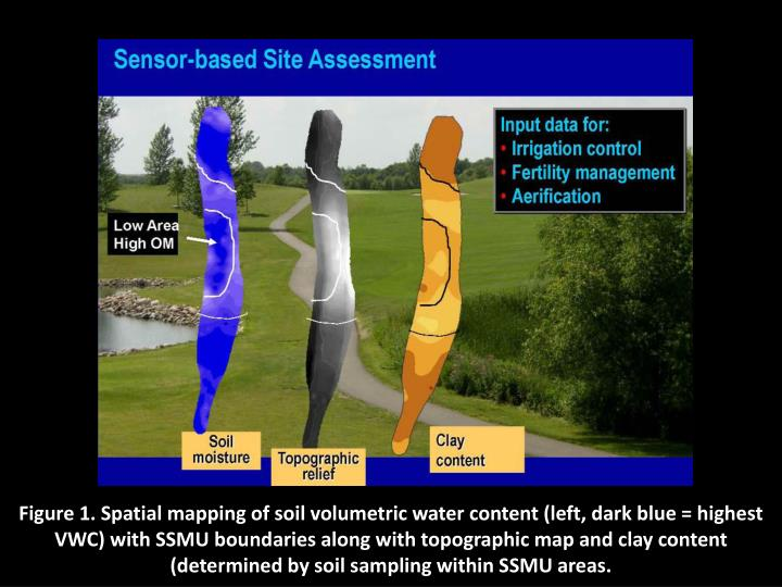 Figure 1. Spatial mapping of soil volumetric water content (left, dark blue = highest VWC) with SSMU boundaries along