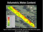 volumetric water content