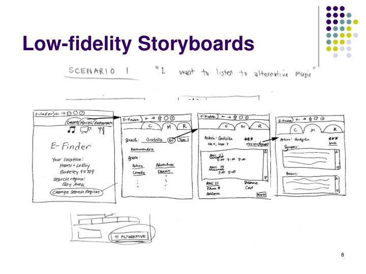 Low-fidelity Storyboards