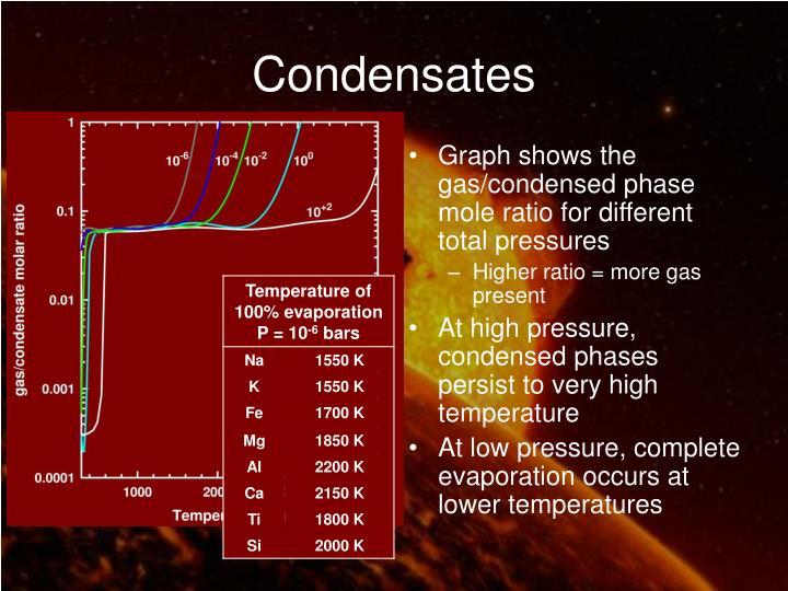 Condensates