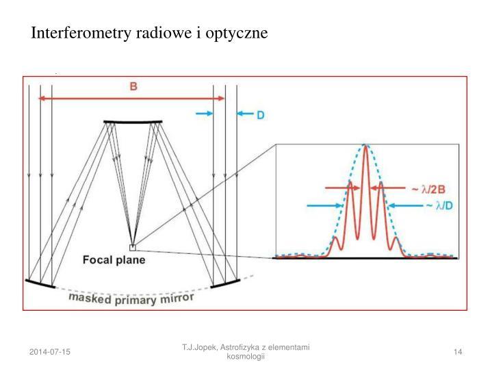 Interferometry radiowe i optyczne