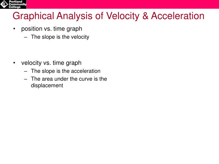 Graphical Analysis of Velocity & Acceleration