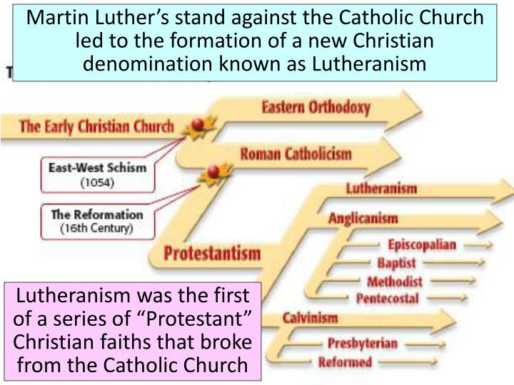 Martin Luthers stand against the Catholic Church led to the formation of a new Christian denomination known as Lutheranism