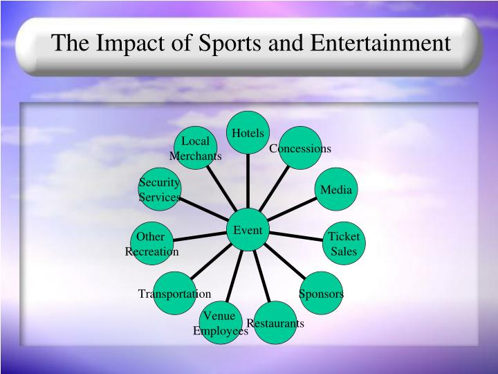 The Impact of Sports and Entertainment