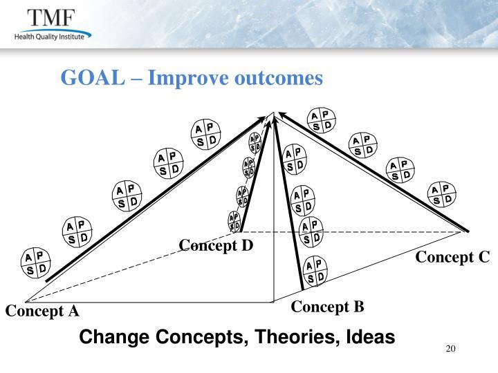 GOAL – Improve outcomes