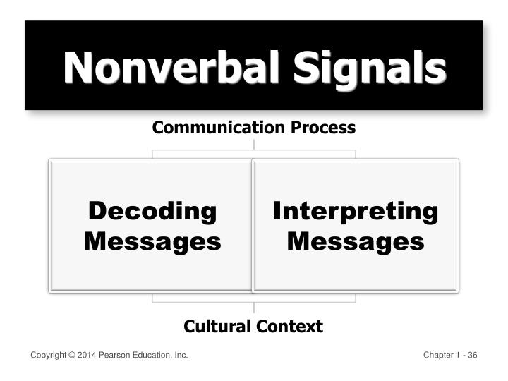 Nonverbal Signals