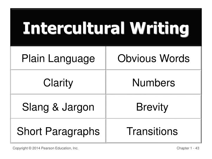 Intercultural Writing