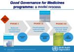 good governance for medicines programme a model process