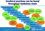 unethical practices can be found throughout medicines chain