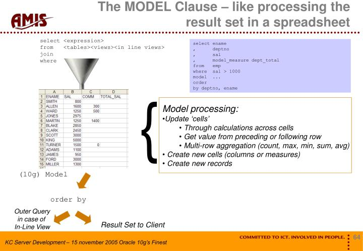 The MODEL Clause – like processing the result set in a spreadsheet