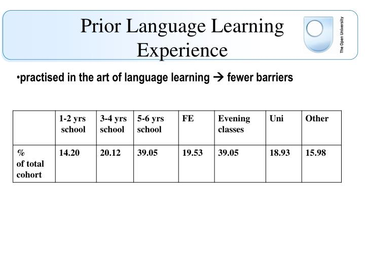 Prior Language Learning