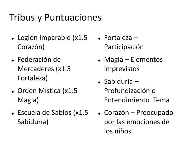Fortaleza – Participación