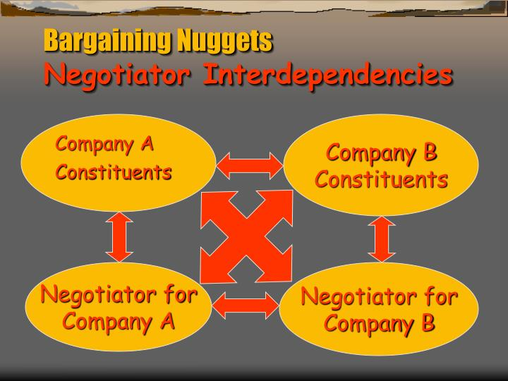 Bargaining Nuggets