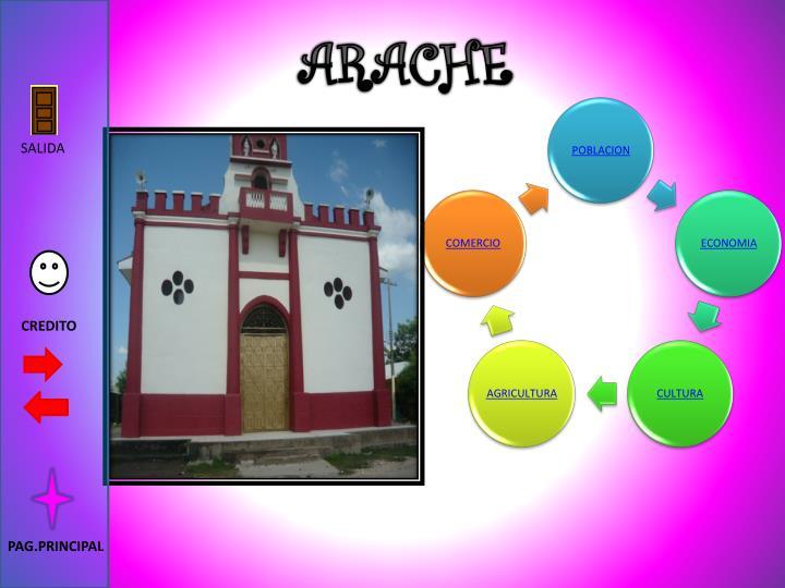 ARACHE