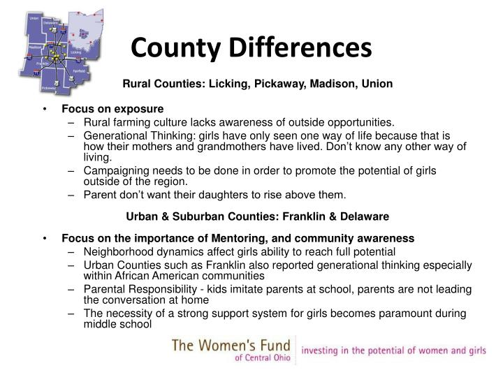 County Differences