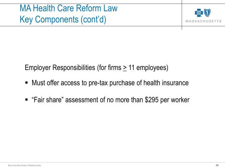 MA Health Care Reform Law