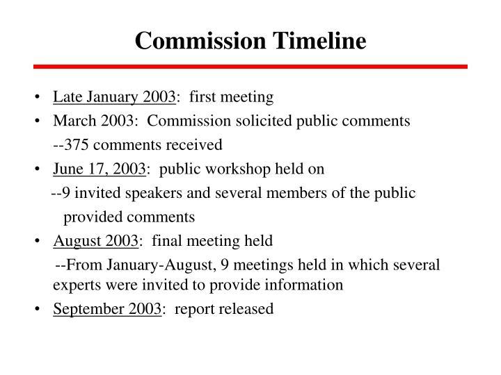 Commission Timeline