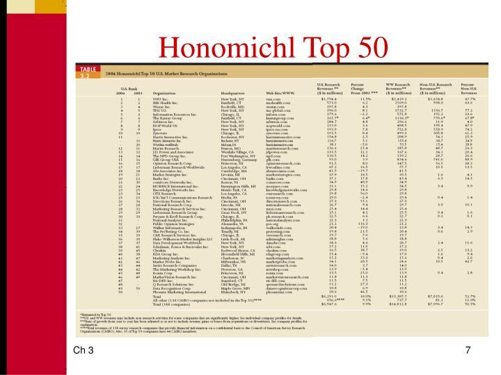 Honomichl Top 50