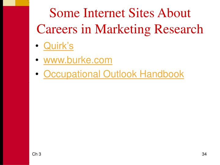 Some Internet Sites About Careers in Marketing Research
