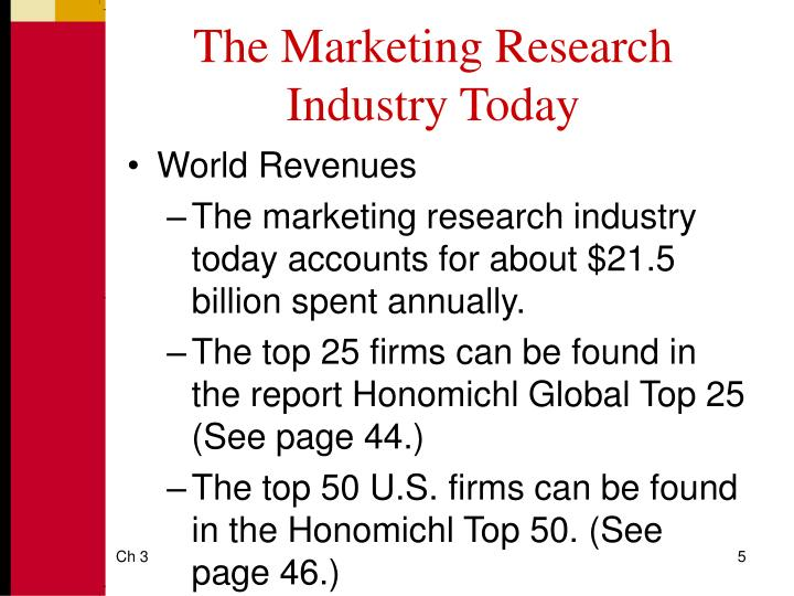 The Marketing Research Industry Today