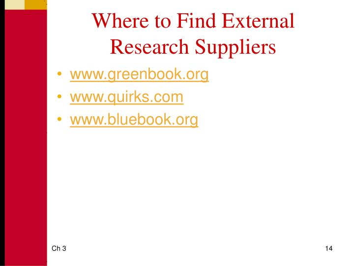 Where to Find External Research Suppliers
